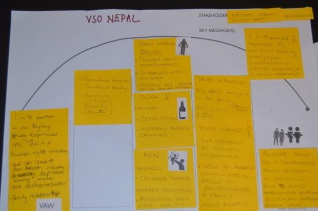 VSO Nepal
